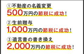 1000万円の相続税の減額生前贈与で500万円の節税に成功!不動産で700万円の相続税の節税に成功 喜びの声多数!